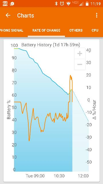 Battery Draining 6-7 hours. Suggestions-126689.jpg