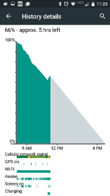 Battery Draining 6-7 hours. Suggestions-126692.jpg