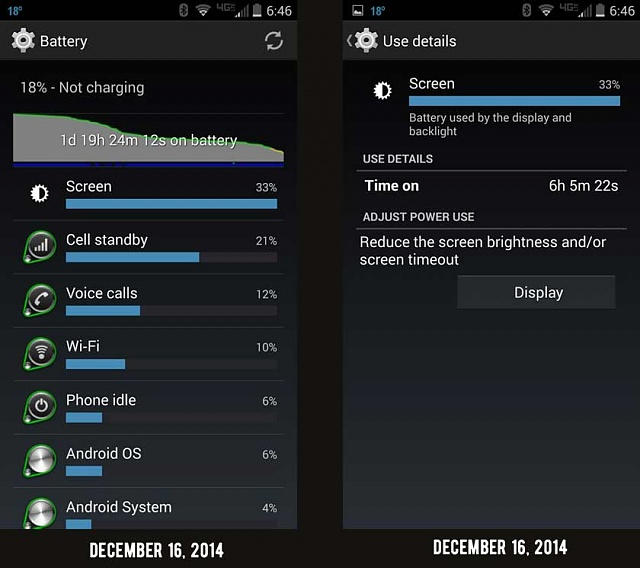 Droid Turbo Battery Life--Two Years Later-battery-use-121614.jpg