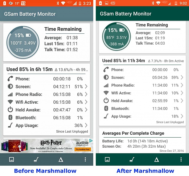 Droid Turbo Battery Life--Before and After Marshmallow-battery-use-marshmallow.jpg