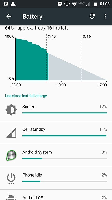 Droid Turbo post Marshmallow update - extreme battery drain-screenshot_20170315-010303.jpg