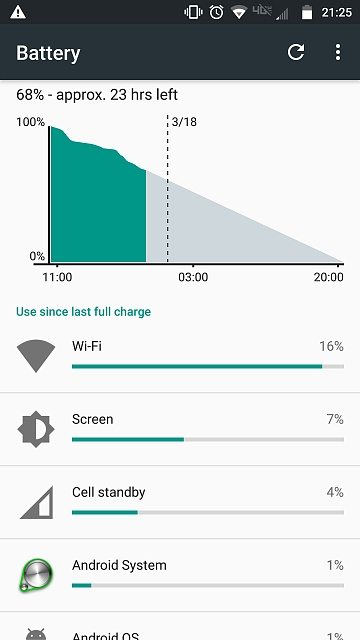 Droid Turbo post Marshmallow update - extreme battery drain-screenshot_20170317-212552.jpg