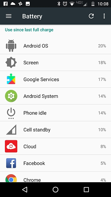 Why has my battery suddenly started draining fast? - Page 2