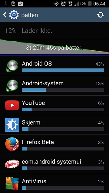 Note 3 ENORMOUS battery drain at night- problem still unsolved-screenshot_2014-05-08-06-44-27.jpg