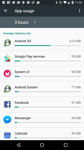 My 5X is so slow it is not usable. Thinking of returning unless someone can help.-screenshot_20151202-110128.jpg