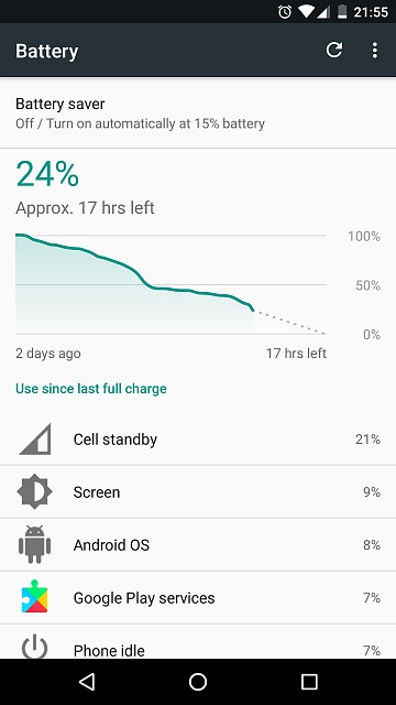 """Is a """"Cell standby"""" usage of over 20% too high?-screenshot_20161015-215536.jpg"""