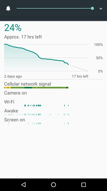 """Is a """"Cell standby"""" usage of over 20% too high?-screenshot_20161015-215657.jpg"""