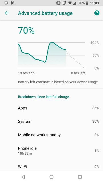 nexus 5x battery issues-153544.jpg