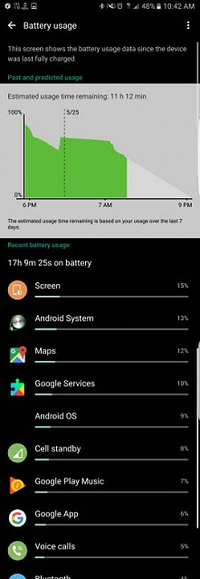Battery draining on Nexus 6 p- gmail? - Android Forums at