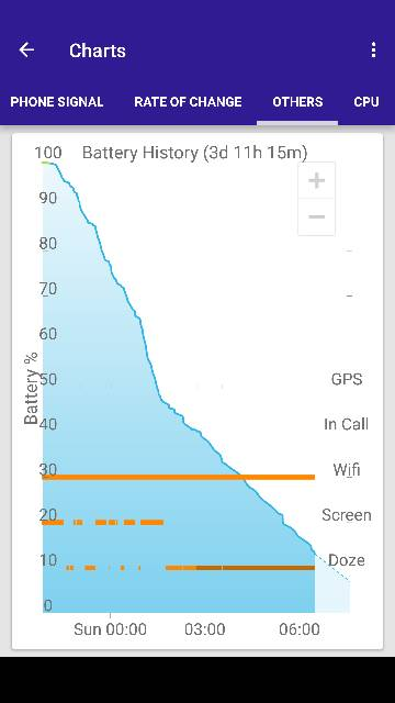Am i the only one with severe battery drain?-956500731.jpg