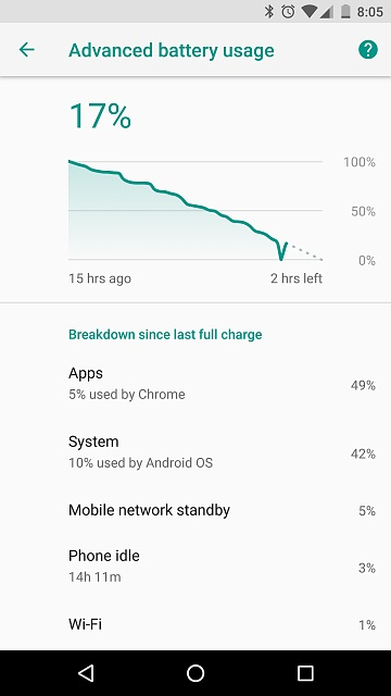 Poor heat management after Oreo or dying phone?-screenshot_20170926-200519.jpg