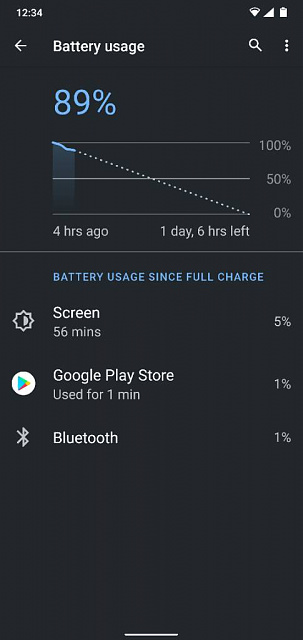 Battery excessive drain after April Security Patch.-screenshot_20200509-123446.jpeg