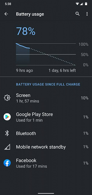 Battery excessive drain after April Security Patch.-screenshot_20200509-173844.jpeg