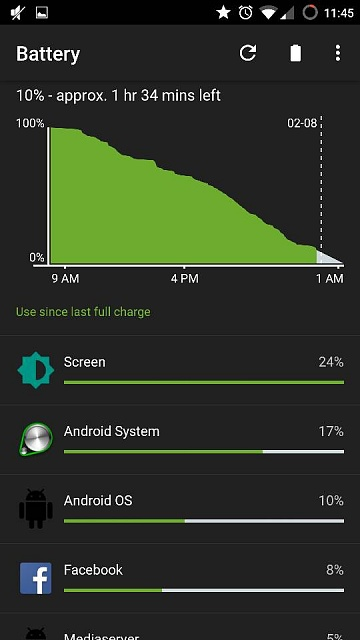 How is the battery compared to OnePlus 1?-uploadfromtaptalk1454984846329.jpg