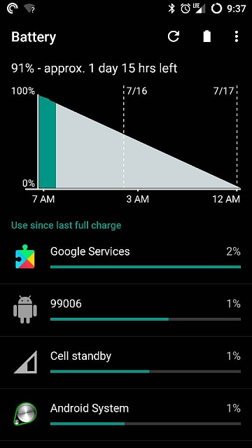 OnePlus 3 - Can Anyone Explain the 99006 is in my battery status?-1701.jpg