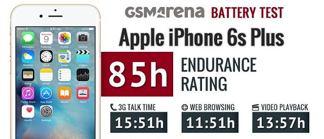 Can the battery life of the oneplus 3 be compared to that of the iphone 6s plus?-gsmarena_001.jpg