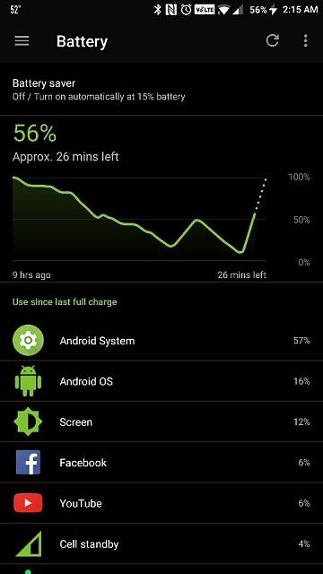 I've tried most current flagships. the OnePlus 3t is the best so far-1658.jpg