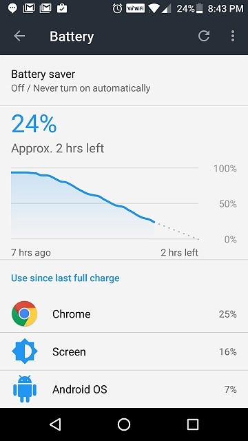 I've tried most current flagships. the OnePlus 3t is the best so far-screenshot_20170207-204331.jpg