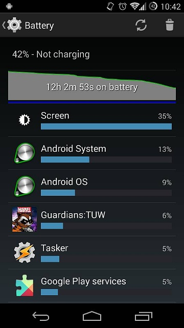OnePlus One Battery Life-1127.jpg