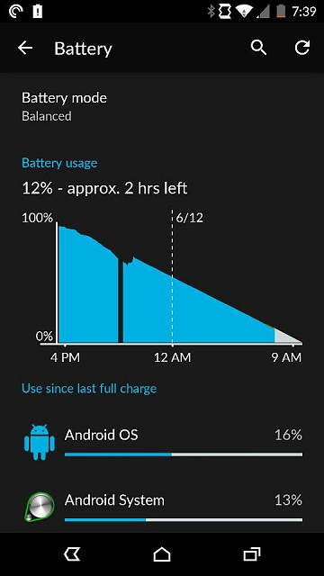 Battery Life on the OPO after Lollipop update?-13945.jpg