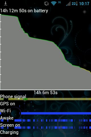 i have a cm7 gingerbread in my optimus v 670 dont like it any suggestions?????-uploadfromtaptalk1351020218461.jpg