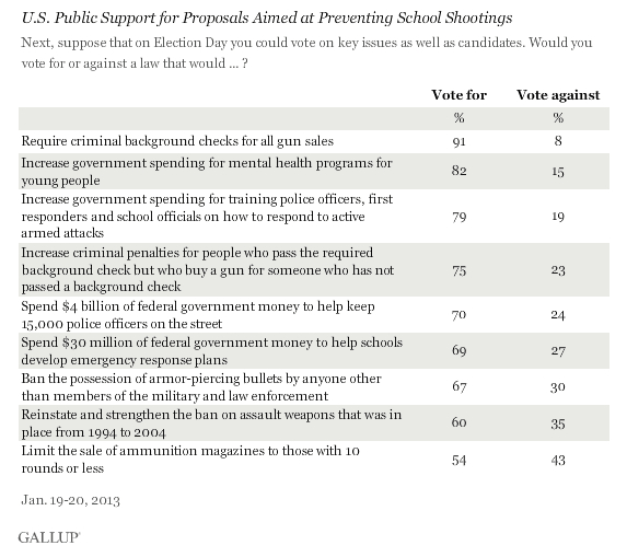 New York: Penalty For 8 Round Magazines-gunpoll.jpg