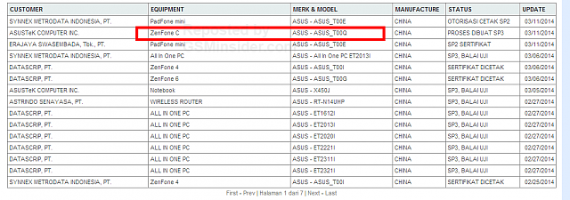 New Asus Zenfone Spotted-asus-zenfone-c.png