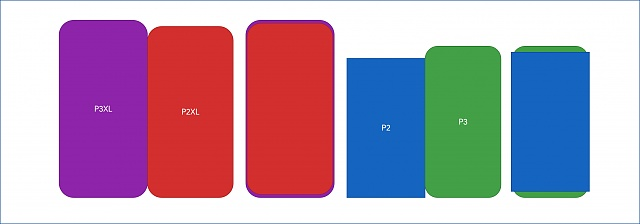 Pixel 3 and 3 XL Display Size Comparison to the Pixel 2 and Pixel 2XL-aspectratiosp3.jpg