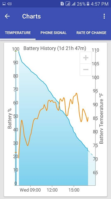 Samsung battery drain when stand by-2377.jpg