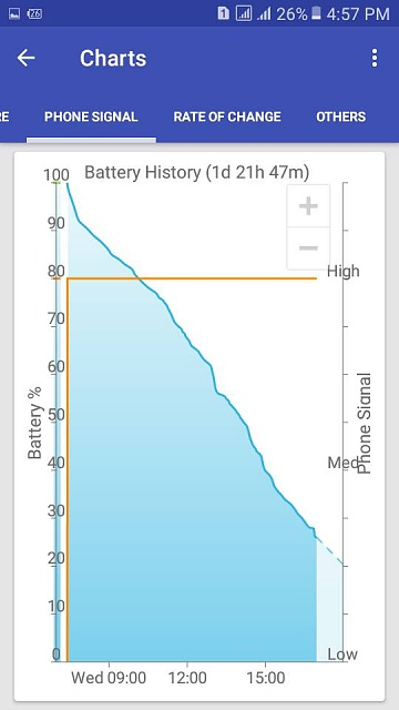 Samsung battery drain when stand by-2378.jpg