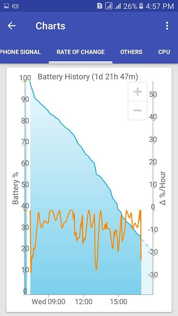 Samsung battery drain when stand by-2379.jpg