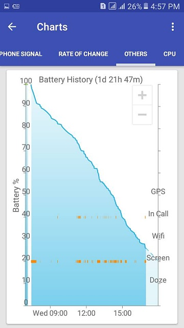 Samsung battery drain when stand by-2380.jpg