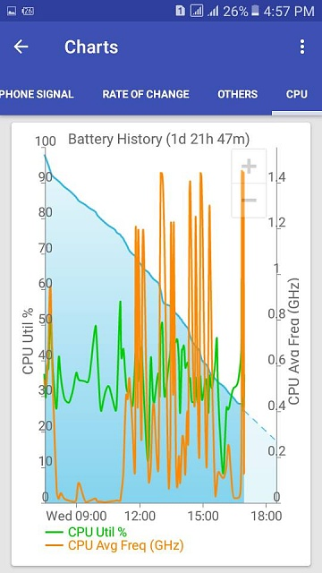 Samsung battery drain when stand by-2381.jpg