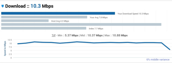 Wifi speed?-2014-01-24-08.09.06.png