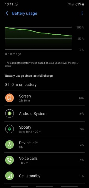 First impressions. Battery life.-13929.jpg
