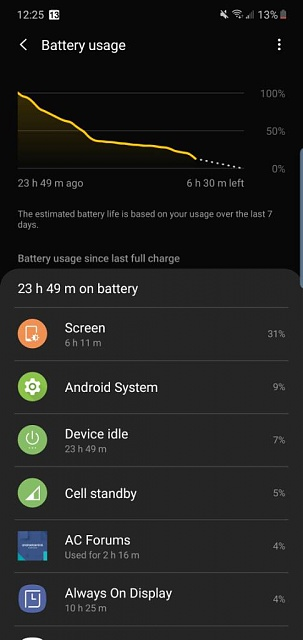 Battery life concern. Is this normal?-screenshot_20191022-122536_settings.jpeg