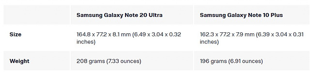 Note 20 looks like the Note 10-samsung_specs.jpg