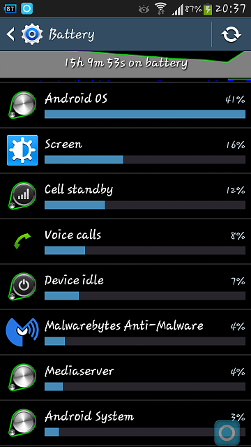 Galaxy Note 2 - Massive battery drain after 4.3 update-screenshot_2014-01-11-20-37-31.png