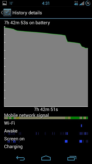 Note II Battery...-1391553143825.jpg