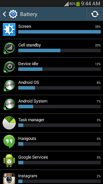 Battery % Drop Overnight-2014-04-11-09-44-49.png