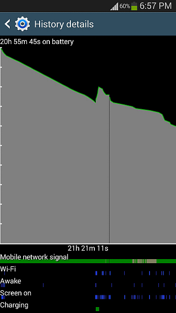 Battery % Drop Overnight-2014-04-11-18-58-03.png