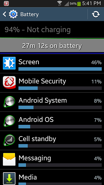 Samsung Galaxy Note 2 Draining Battery-screenshot_2014-07-03-17-41-51.png