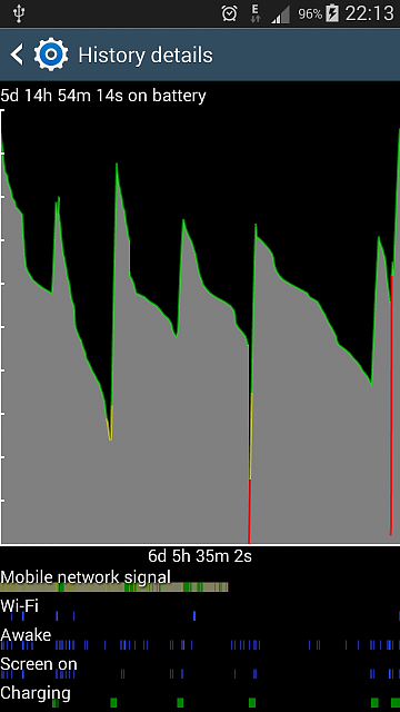 Note 2 N7100 phone- switches off on its own and sudden drain in battery-2014-09-15-22-13-45.png