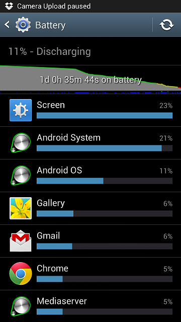 Galaxy Note 2 Battery Life Review (After 2 Weeks)-ez8km.png