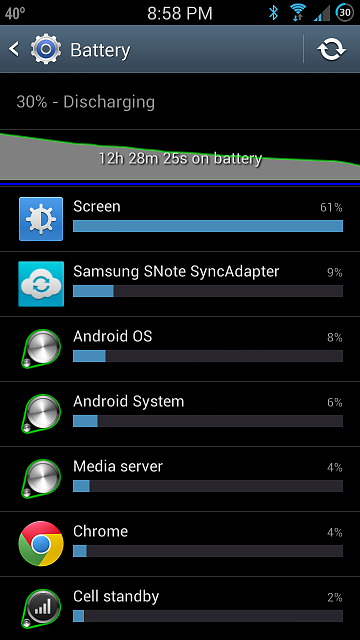 Battery life after a full day GN2-2012-10-31-20.58.33.png