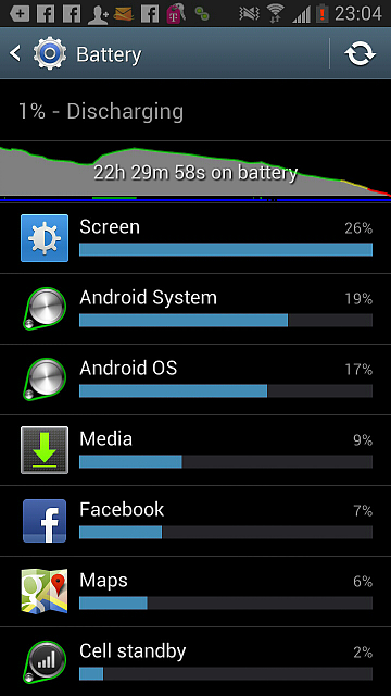 Battery life after a full day GN2-screenshots201210272304.png