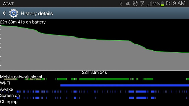 How is your battery life?Note 2-uploadfromtaptalk1354338179605.jpg