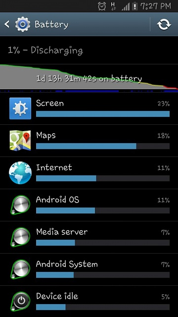 How is your battery life?Note 2-uploadfromtaptalk1354411160520.jpg
