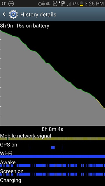 How is your battery life?Note 2-uploadfromtaptalk1354483555854.jpg