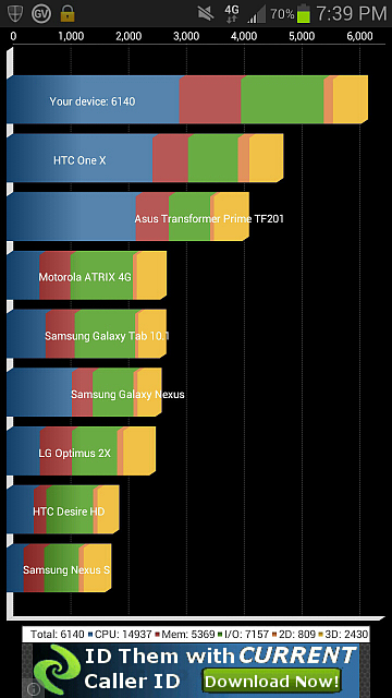 Anybody got any benchmarks for 4.1.2?-2012-12-05-19-40-19.png